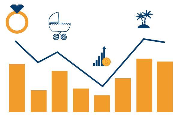 Vorhersage von Kundenereignissen mit Finanzmining