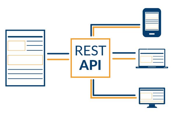 Echtzeit-Analytics per REST-API