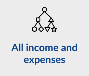 All income and Expences