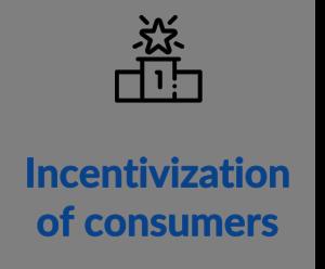 Incentivization of customers